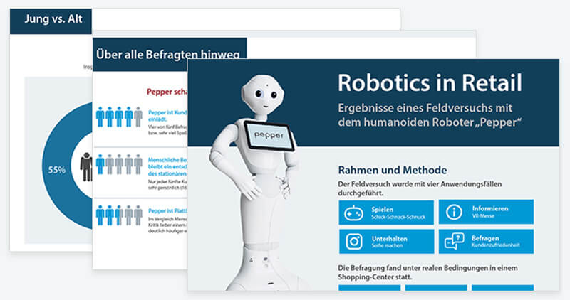 Infografik Robotics in Retail